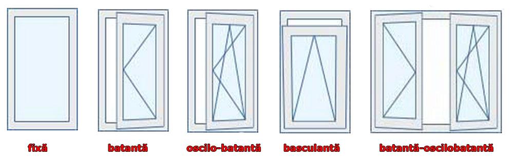 tipuri geamuri termopan